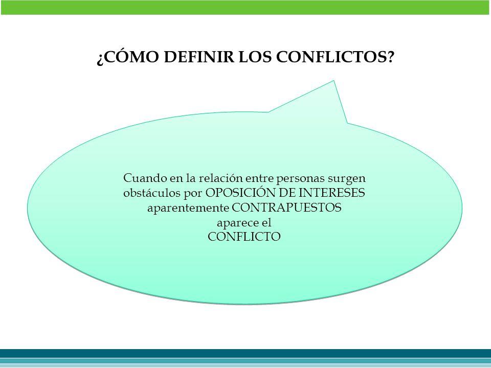 ¿CÓMO DEFINIR LOS CONFLICTOS? Cuando en la relación entre personas surgen obstáculos por OPOSICIÓN DE INTERESES aparentemente CONTRAPUESTOS aparece el