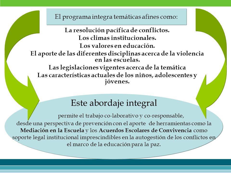 La resolución pacífica de conflictos. Los climas institucionales. Los valores en educación. El aporte de las diferentes disciplinas acerca de la viole