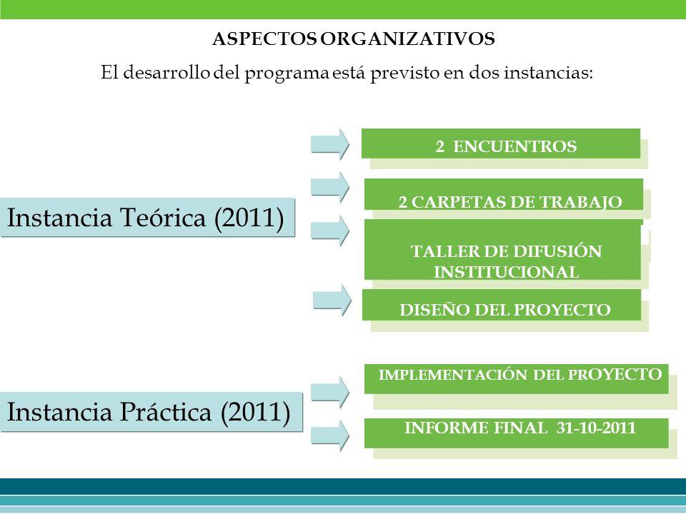 El desarrollo del programa está previsto en dos instancias: Instancia Teórica (2011) 2 ENCUENTROS 2 CARPETAS DE TRABAJO TALLER DE MEDIACIÓN Instancia