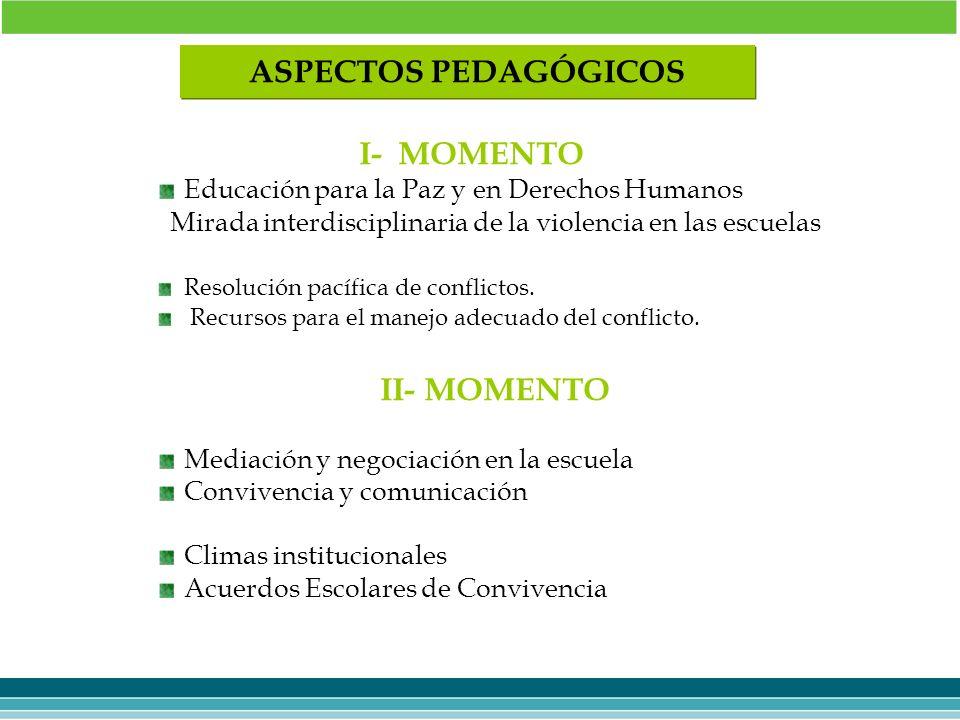 I- MOMENTO Educación para la Paz y en Derechos Humanos Mirada interdisciplinaria de la violencia en las escuelas Resolución pacífica de conflictos. Re