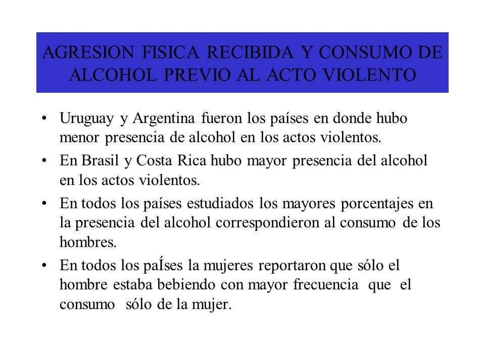 AGRESION FISICA RECIBIDA Y CONSUMO DE ALCOHOL PREVIO AL ACTO VIOLENTO Uruguay y Argentina fueron los países en donde hubo menor presencia de alcohol e
