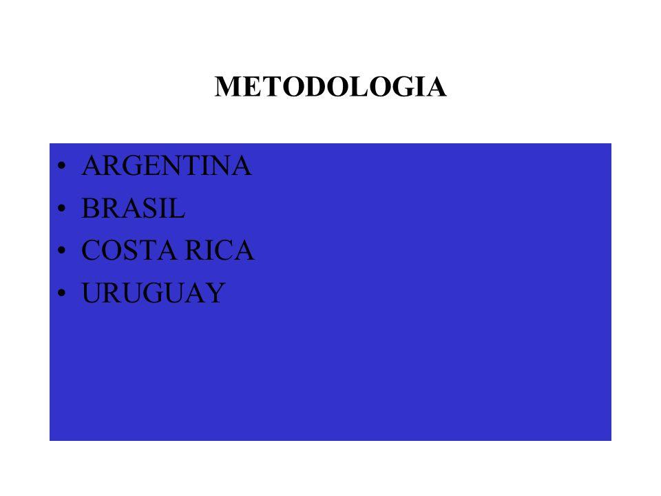 METODOLOGIA ARGENTINA BRASIL COSTA RICA URUGUAY