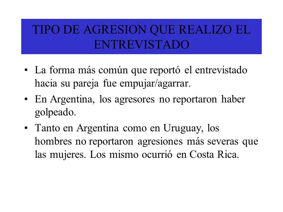 TIPO DE AGRESION QUE REALIZO EL ENTREVISTADO La forma más común que reportó el entrevistado hacia su pareja fue empujar/agarrar. En Argentina, los agr