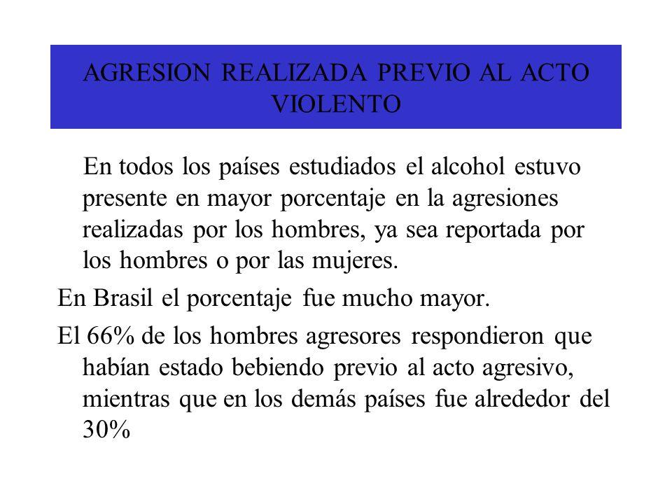 AGRESION REALIZADA PREVIO AL ACTO VIOLENTO En todos los países estudiados el alcohol estuvo presente en mayor porcentaje en la agresiones realizadas p