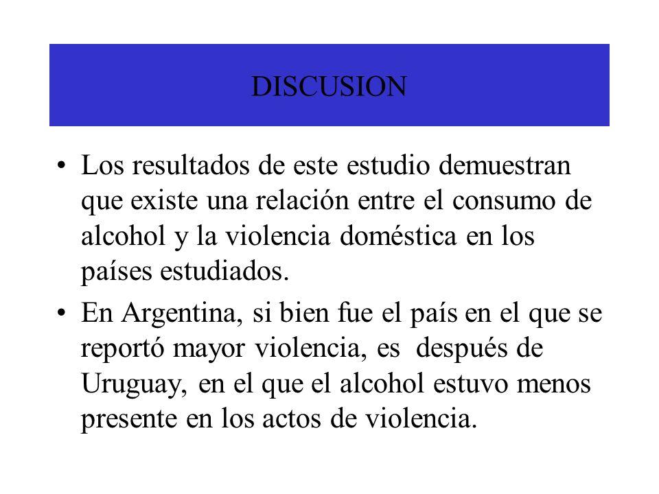 DISCUSION Los resultados de este estudio demuestran que existe una relación entre el consumo de alcohol y la violencia doméstica en los países estudia