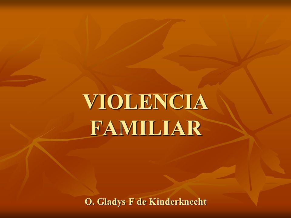 Violencia emocional y psicológica Degradación.Degradación.