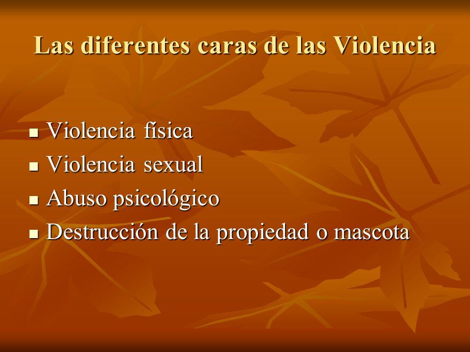 Las diferentes caras de las Violencia Violencia física Violencia física Violencia sexual Violencia sexual Abuso psicológico Abuso psicológico Destrucc