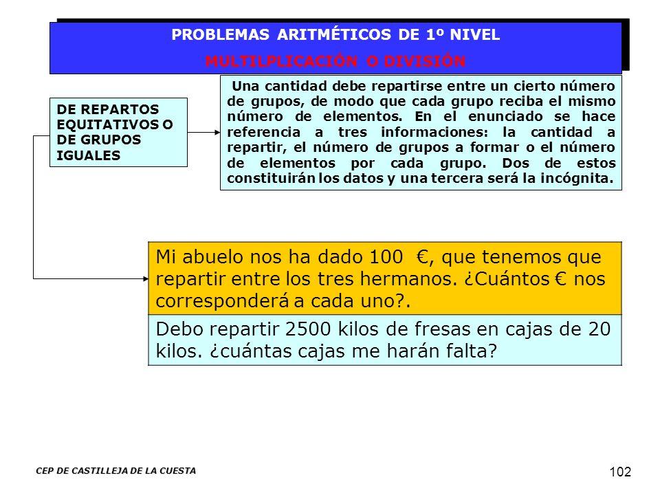 CEP DE CASTILLEJA DE LA CUESTA 102 PROBLEMAS ARITMÉTICOS DE 1º NIVEL MULTILPLICACIÓN O DIVISIÓN PROBLEMAS ARITMÉTICOS DE 1º NIVEL MULTILPLICACIÓN O DI