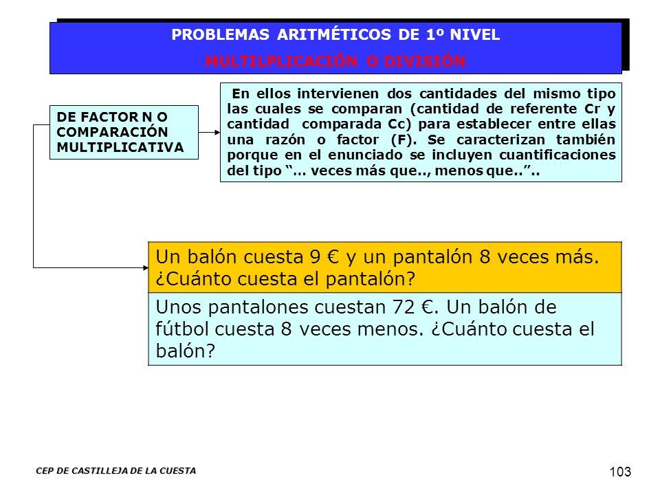 CEP DE CASTILLEJA DE LA CUESTA 103 PROBLEMAS ARITMÉTICOS DE 1º NIVEL MULTILPLICACIÓN O DIVISIÓN PROBLEMAS ARITMÉTICOS DE 1º NIVEL MULTILPLICACIÓN O DI