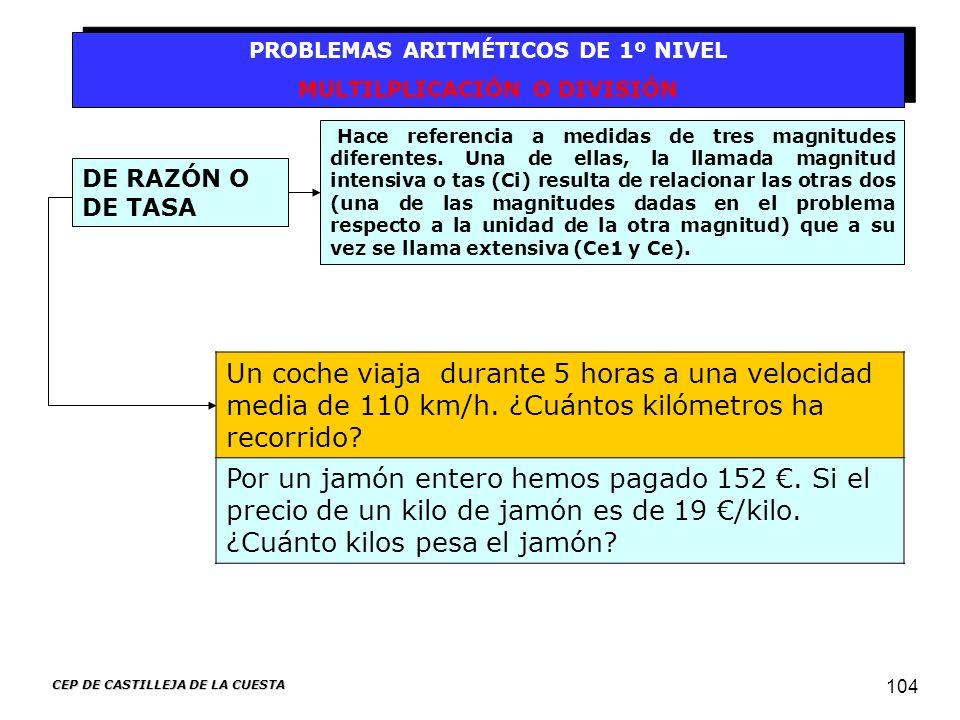 CEP DE CASTILLEJA DE LA CUESTA 104 PROBLEMAS ARITMÉTICOS DE 1º NIVEL MULTILPLICACIÓN O DIVISIÓN PROBLEMAS ARITMÉTICOS DE 1º NIVEL MULTILPLICACIÓN O DI