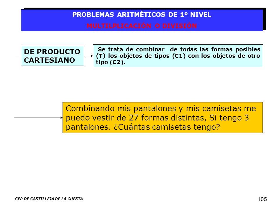 CEP DE CASTILLEJA DE LA CUESTA 105 PROBLEMAS ARITMÉTICOS DE 1º NIVEL MULTILPLICACIÓN O DIVISIÓN PROBLEMAS ARITMÉTICOS DE 1º NIVEL MULTILPLICACIÓN O DI