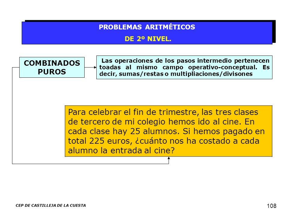CEP DE CASTILLEJA DE LA CUESTA 108 PROBLEMAS ARITMÉTICOS DE 2º NIVEL. PROBLEMAS ARITMÉTICOS DE 2º NIVEL. Las operaciones de los pasos intermedio perte