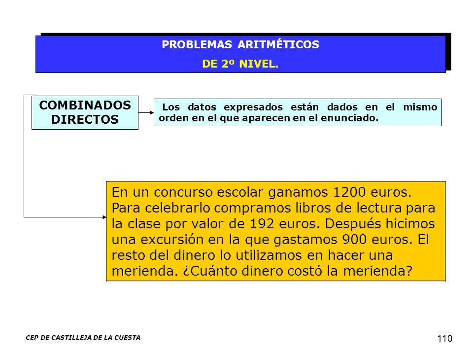 CEP DE CASTILLEJA DE LA CUESTA 110 PROBLEMAS ARITMÉTICOS DE 2º NIVEL. PROBLEMAS ARITMÉTICOS DE 2º NIVEL. Los datos expresados están dados en el mismo