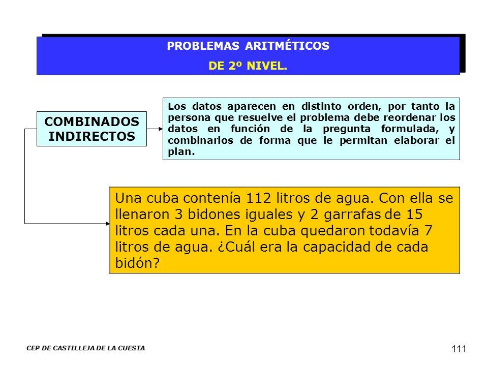 CEP DE CASTILLEJA DE LA CUESTA 111 PROBLEMAS ARITMÉTICOS DE 2º NIVEL. PROBLEMAS ARITMÉTICOS DE 2º NIVEL. Los datos aparecen en distinto orden, por tan