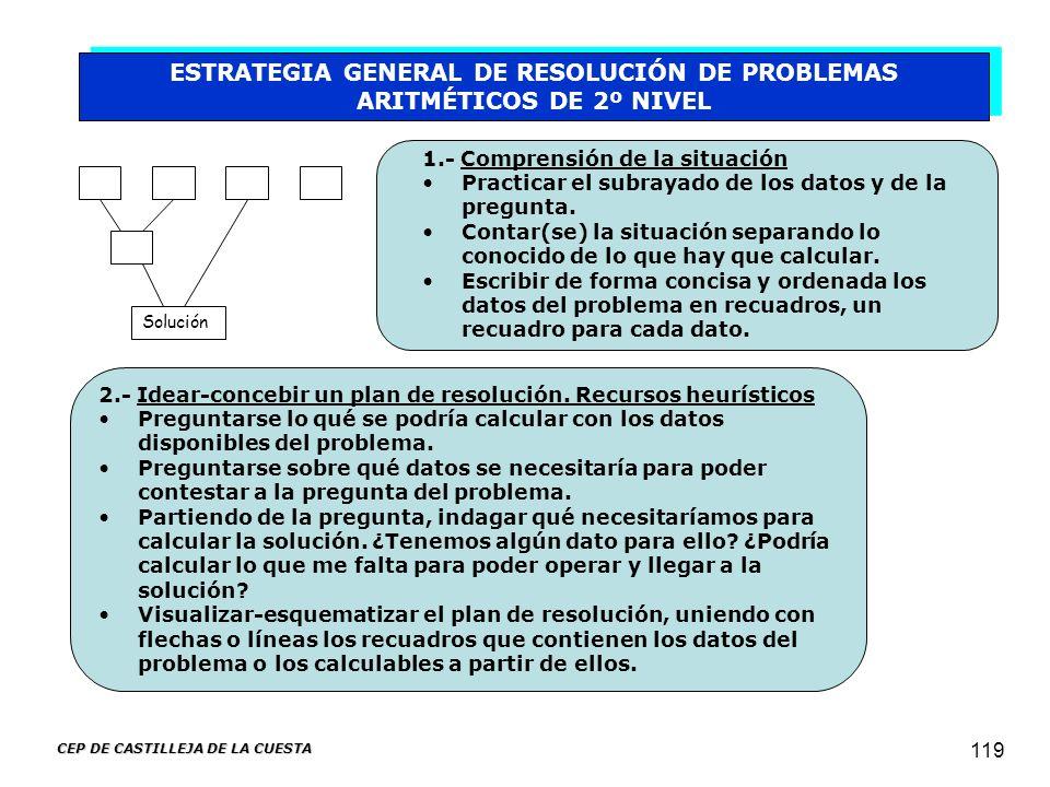 CEP DE CASTILLEJA DE LA CUESTA 119 ESTRATEGIA GENERAL DE RESOLUCIÓN DE PROBLEMAS ARITMÉTICOS DE 2º NIVEL 1.- Comprensión de la situación Practicar el