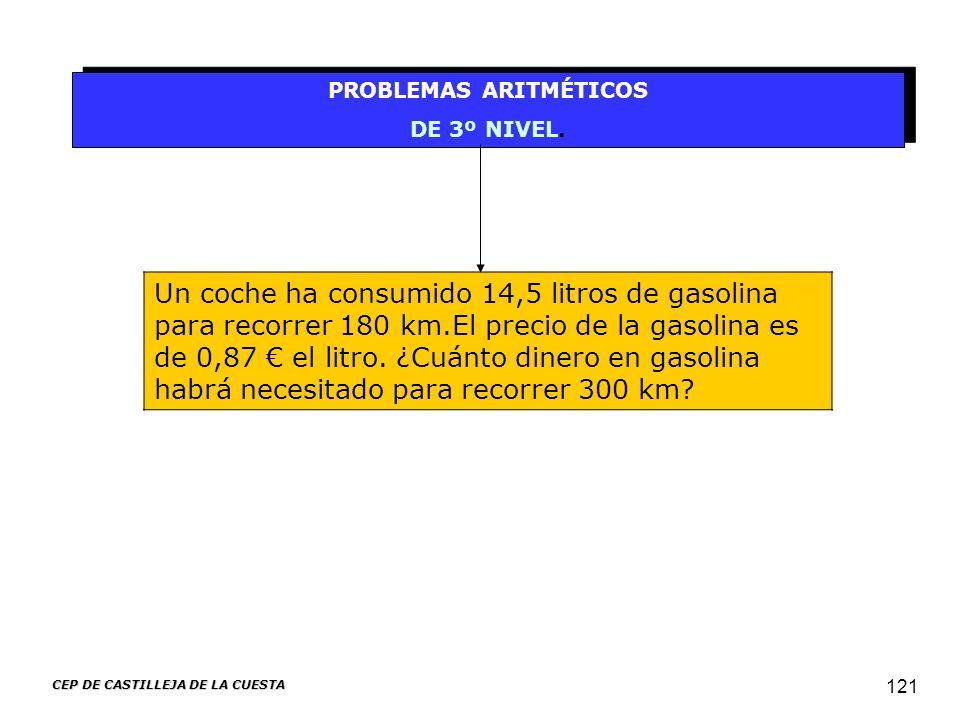 CEP DE CASTILLEJA DE LA CUESTA 121 PROBLEMAS ARITMÉTICOS DE 3º NIVEL. PROBLEMAS ARITMÉTICOS DE 3º NIVEL. Un coche ha consumido 14,5 litros de gasolina