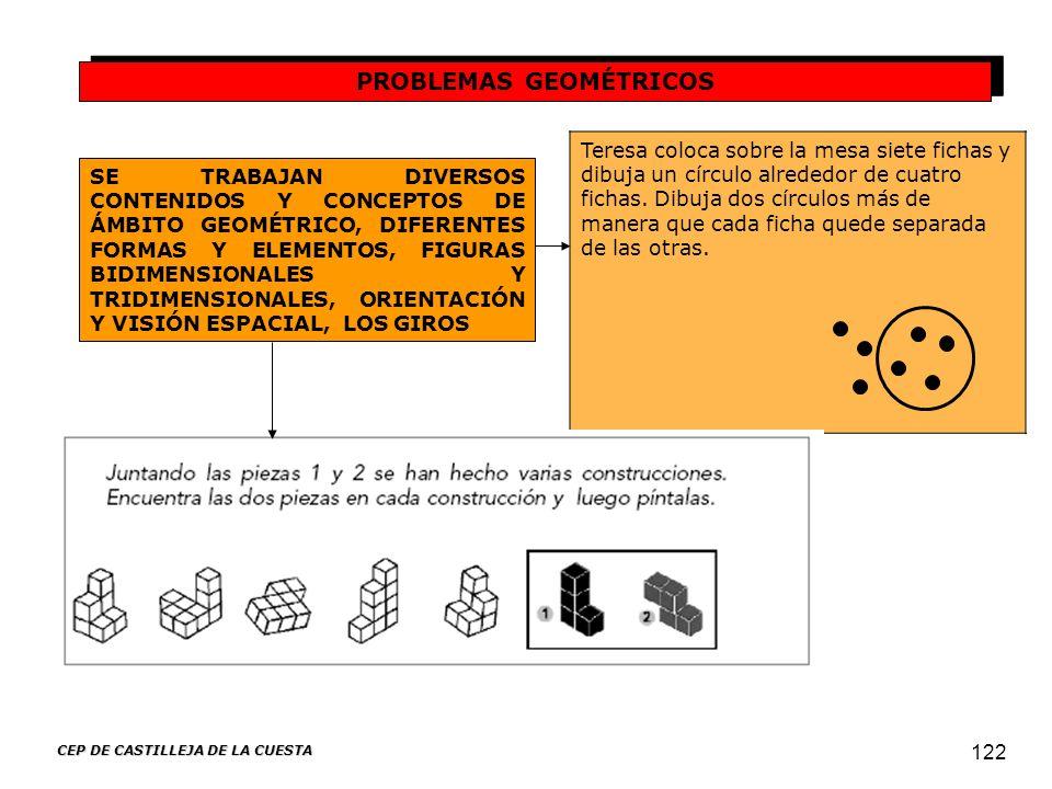 CEP DE CASTILLEJA DE LA CUESTA 122 PROBLEMAS GEOMÉTRICOS SE TRABAJAN DIVERSOS CONTENIDOS Y CONCEPTOS DE ÁMBITO GEOMÉTRICO, DIFERENTES FORMAS Y ELEMENT