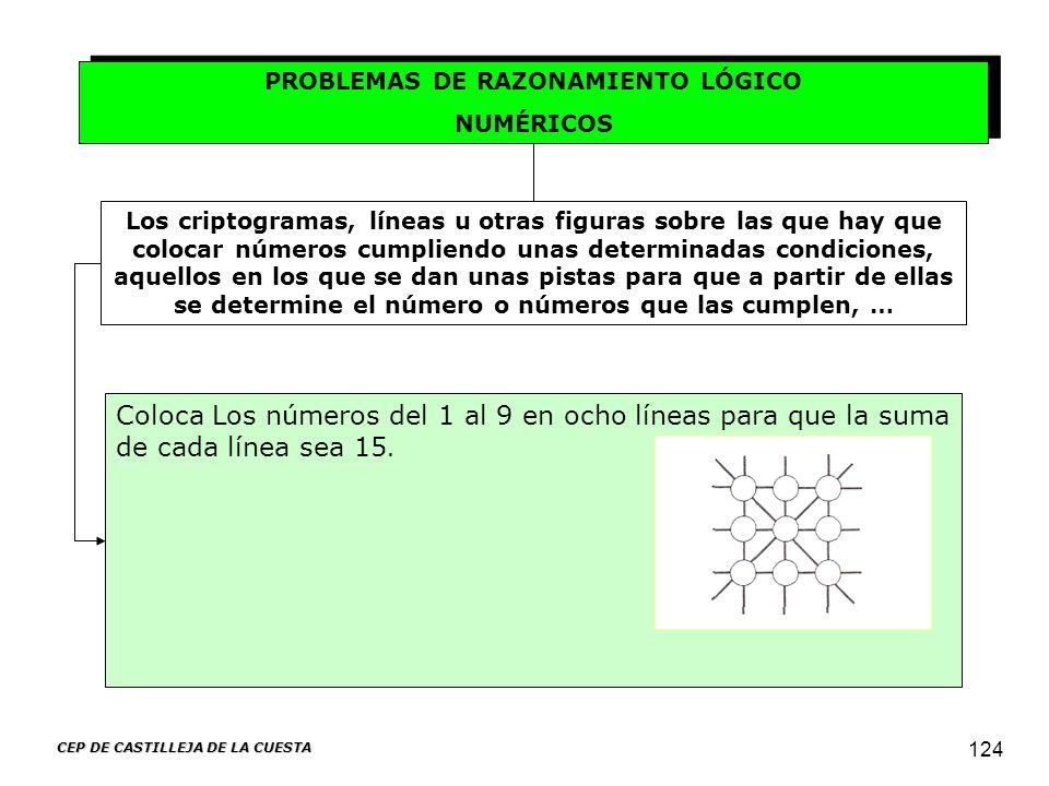 CEP DE CASTILLEJA DE LA CUESTA 124 Coloca Los números del 1 al 9 en ocho líneas para que la suma de cada línea sea 15. PROBLEMAS DE RAZONAMIENTO LÓGIC