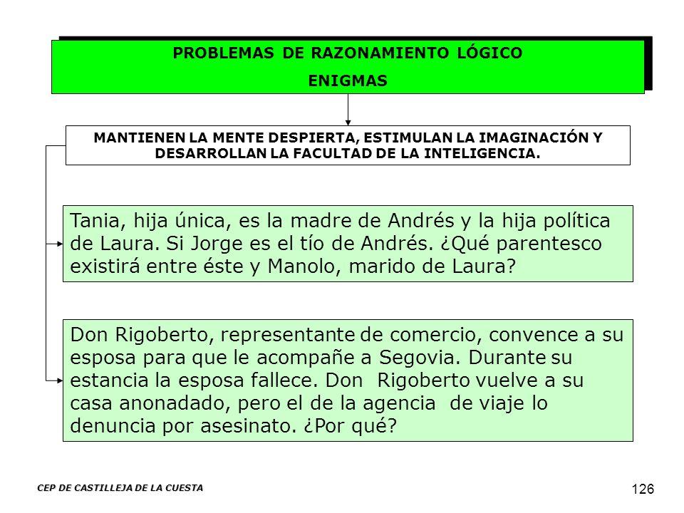 CEP DE CASTILLEJA DE LA CUESTA 126 PROBLEMAS DE RAZONAMIENTO LÓGICO ENIGMAS PROBLEMAS DE RAZONAMIENTO LÓGICO ENIGMAS Don Rigoberto, representante de c