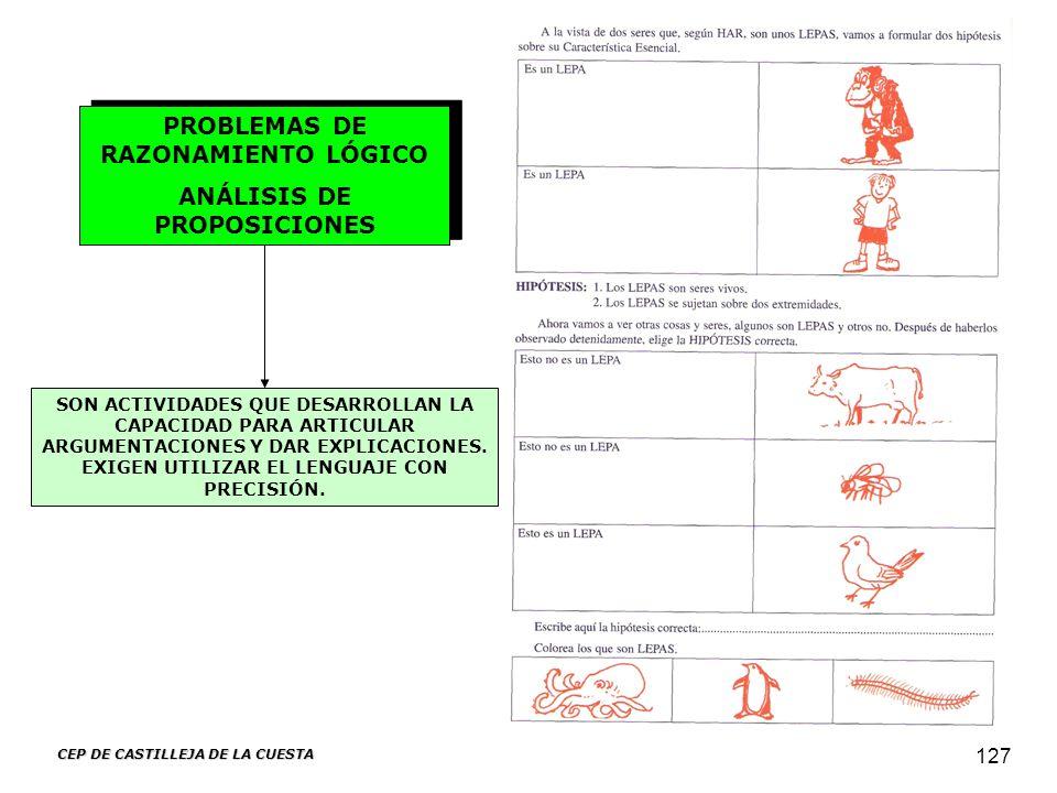 CEP DE CASTILLEJA DE LA CUESTA 127 PROBLEMAS DE RAZONAMIENTO LÓGICO ANÁLISIS DE PROPOSICIONES PROBLEMAS DE RAZONAMIENTO LÓGICO ANÁLISIS DE PROPOSICION