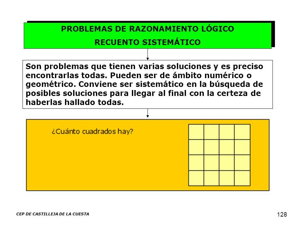 CEP DE CASTILLEJA DE LA CUESTA 128 PROBLEMAS DE RAZONAMIENTO LÓGICO RECUENTO SISTEMÁTICO PROBLEMAS DE RAZONAMIENTO LÓGICO RECUENTO SISTEMÁTICO Son pro
