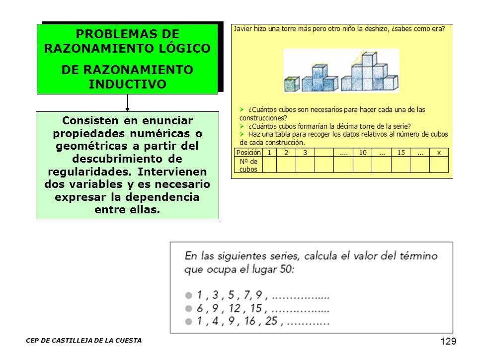 CEP DE CASTILLEJA DE LA CUESTA 129 Consisten en enunciar propiedades numéricas o geométricas a partir del descubrimiento de regularidades. Intervienen