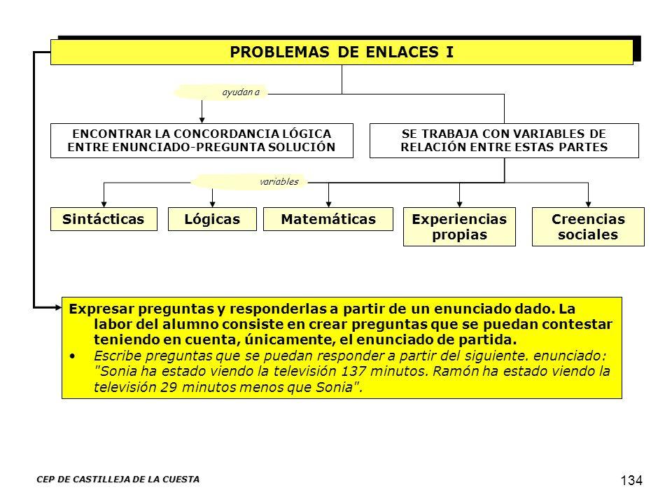 CEP DE CASTILLEJA DE LA CUESTA 134 PROBLEMAS DE ENLACES I MatemáticasSintácticasLógicasCreencias sociales ENCONTRAR LA CONCORDANCIA LÓGICA ENTRE ENUNC