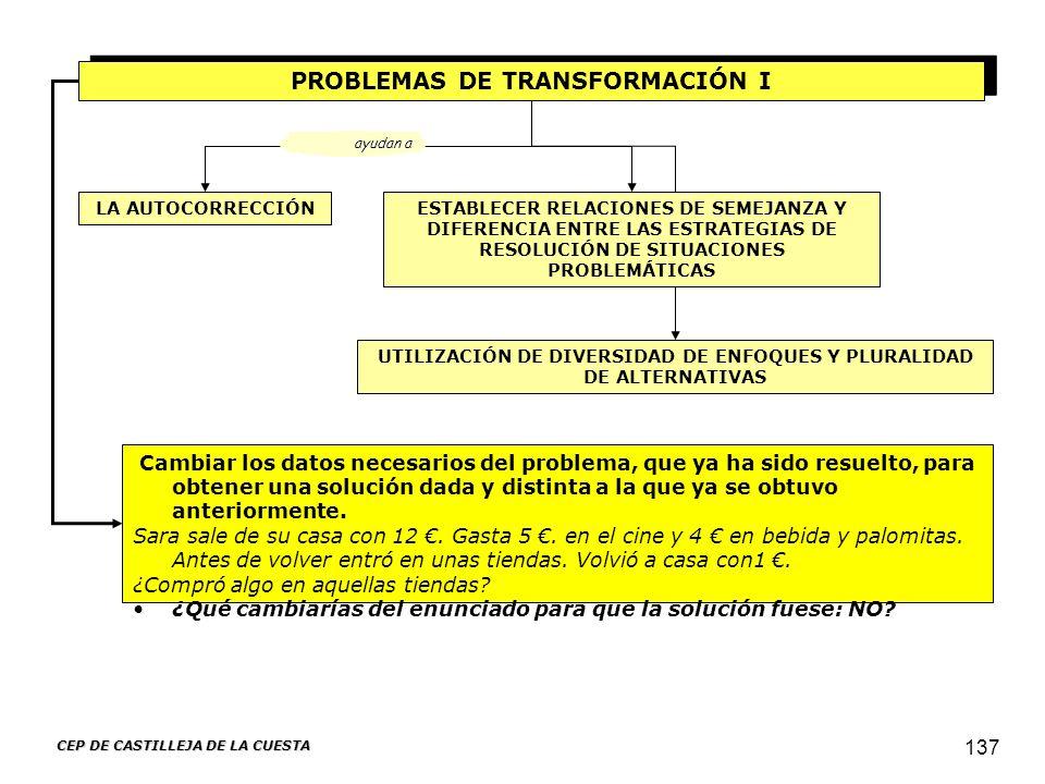 CEP DE CASTILLEJA DE LA CUESTA 137 PROBLEMAS DE TRANSFORMACIÓN I UTILIZACIÓN DE DIVERSIDAD DE ENFOQUES Y PLURALIDAD DE ALTERNATIVAS LA AUTOCORRECCIÓN