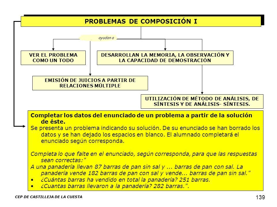 CEP DE CASTILLEJA DE LA CUESTA 139 PROBLEMAS DE COMPOSICIÓN I UTILIZACIÓN DE MÉTODO DE ANÁLISIS, DE SÍNTESIS Y DE ANÁLISIS SÍNTESIS. VER EL PROBLEMA C