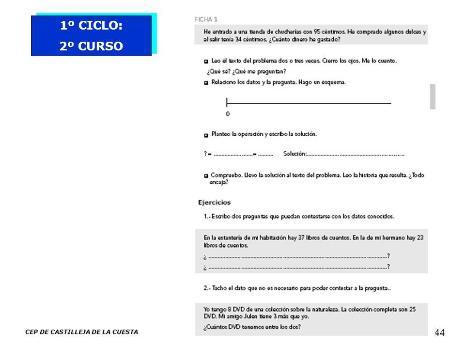CEP DE CASTILLEJA DE LA CUESTA 144 1º CICLO: 2º CURSO 1º CICLO: 2º CURSO