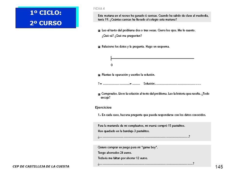 CEP DE CASTILLEJA DE LA CUESTA 145 1º CICLO: 2º CURSO 1º CICLO: 2º CURSO