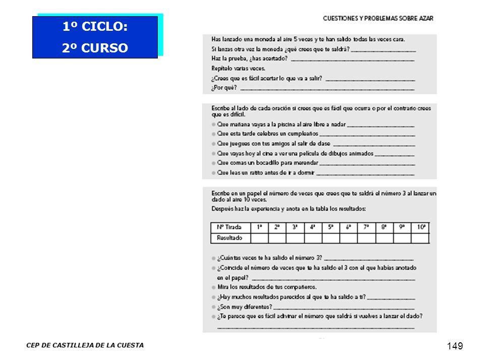 CEP DE CASTILLEJA DE LA CUESTA 149 1º CICLO: 2º CURSO 1º CICLO: 2º CURSO