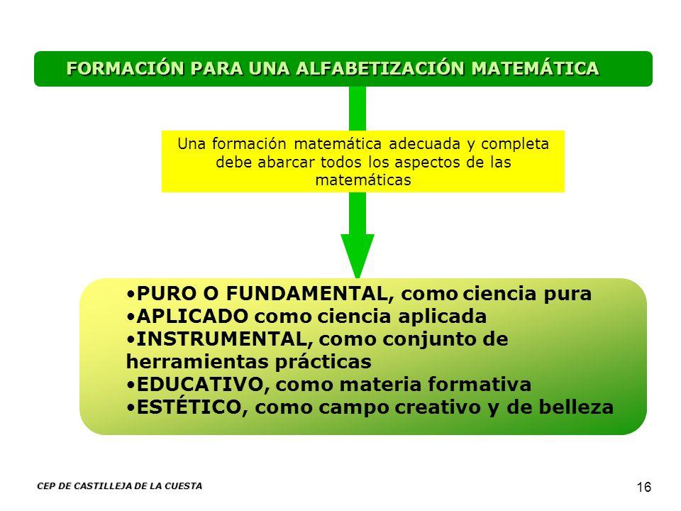 CEP DE CASTILLEJA DE LA CUESTA 16 FORMACIÓN PARA UNA ALFABETIZACIÓN MATEMÁTICA Una formación matemática adecuada y completa debe abarcar todos los asp