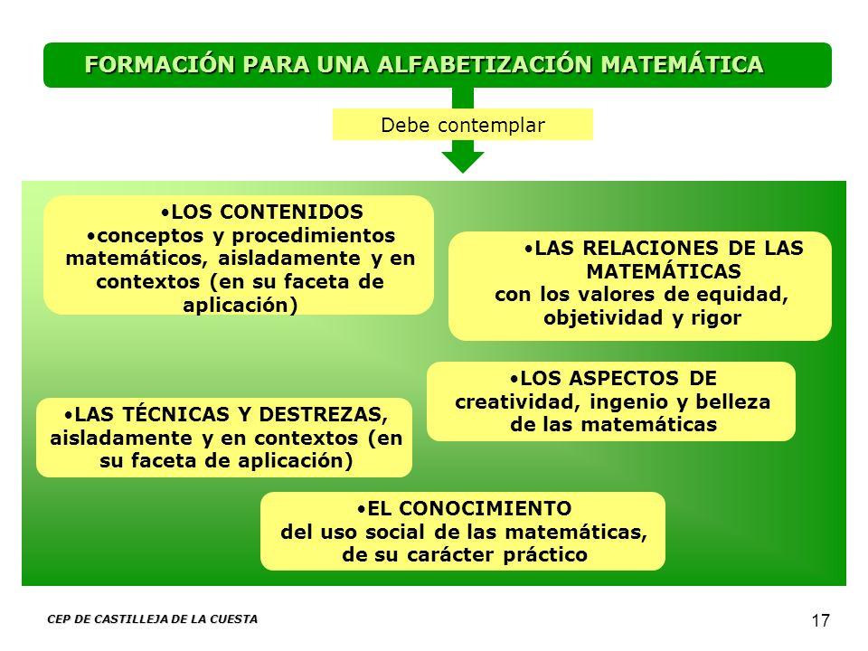 CEP DE CASTILLEJA DE LA CUESTA 17 FORMACIÓN PARA UNA ALFABETIZACIÓN MATEMÁTICA Debe contemplar LOS CONTENIDOS conceptos y procedimientos matemáticos,
