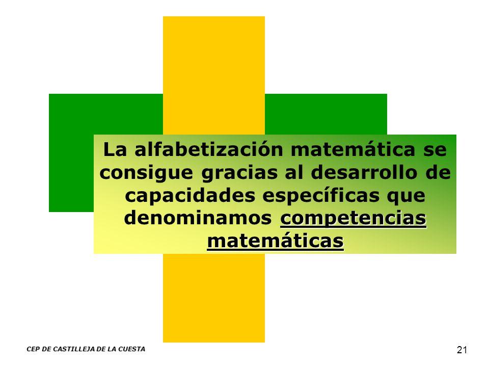 CEP DE CASTILLEJA DE LA CUESTA 21 competencias matemáticas La alfabetización matemática se consigue gracias al desarrollo de capacidades específicas q
