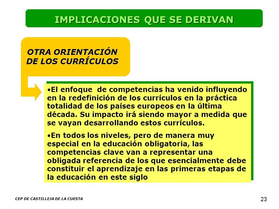 CEP DE CASTILLEJA DE LA CUESTA 23 IMPLICACIONES QUE SE DERIVAN OTRA ORIENTACIÓN DE LOS CURRÍCULOS El enfoque de competencias ha venido influyendo en l