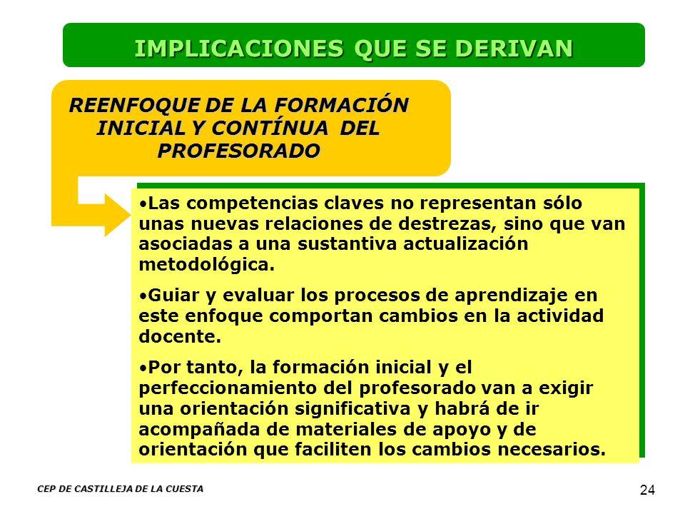 CEP DE CASTILLEJA DE LA CUESTA 24 IMPLICACIONES QUE SE DERIVAN REENFOQUE DE LA FORMACIÓN INICIAL Y CONTÍNUA DEL PROFESORADO Las competencias claves no