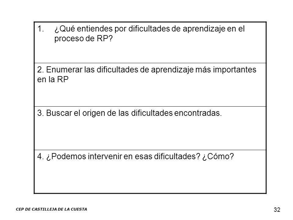 CEP DE CASTILLEJA DE LA CUESTA 32 1.¿Qué entiendes por dificultades de aprendizaje en el proceso de RP? 2. Enumerar las dificultades de aprendizaje má