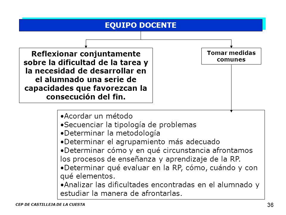 CEP DE CASTILLEJA DE LA CUESTA 36 EQUIPO DOCENTE Acordar un método Secuenciar la tipología de problemas Determinar la metodología Determinar el agrupa