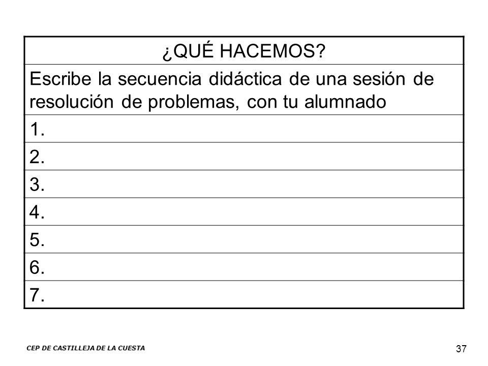 CEP DE CASTILLEJA DE LA CUESTA 37 ¿QUÉ HACEMOS? Escribe la secuencia didáctica de una sesión de resolución de problemas, con tu alumnado 1. 2. 3. 4. 5