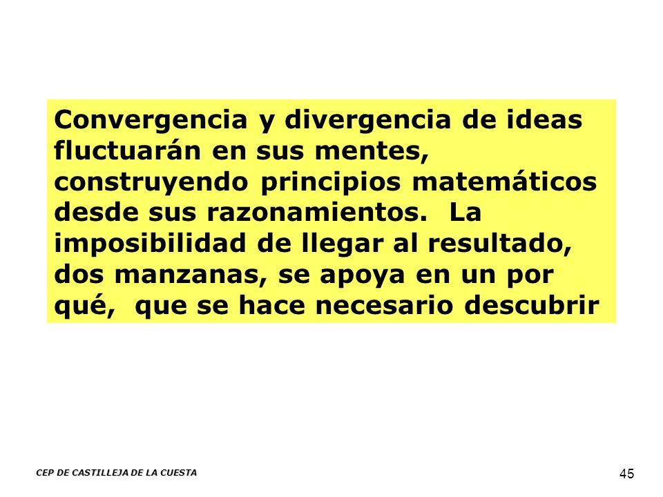 CEP DE CASTILLEJA DE LA CUESTA 45 Convergencia y divergencia de ideas fluctuarán en sus mentes, construyendo principios matemáticos desde sus razonami