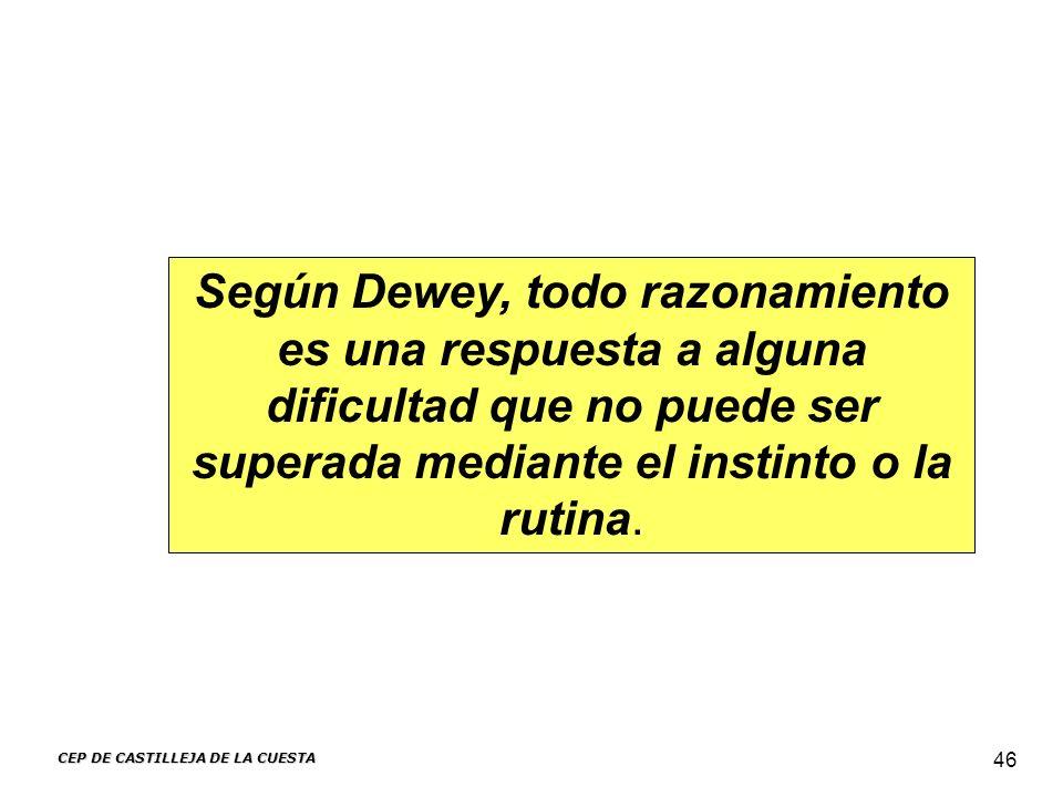 CEP DE CASTILLEJA DE LA CUESTA 46 Según Dewey, todo razonamiento es una respuesta a alguna dificultad que no puede ser superada mediante el instinto o