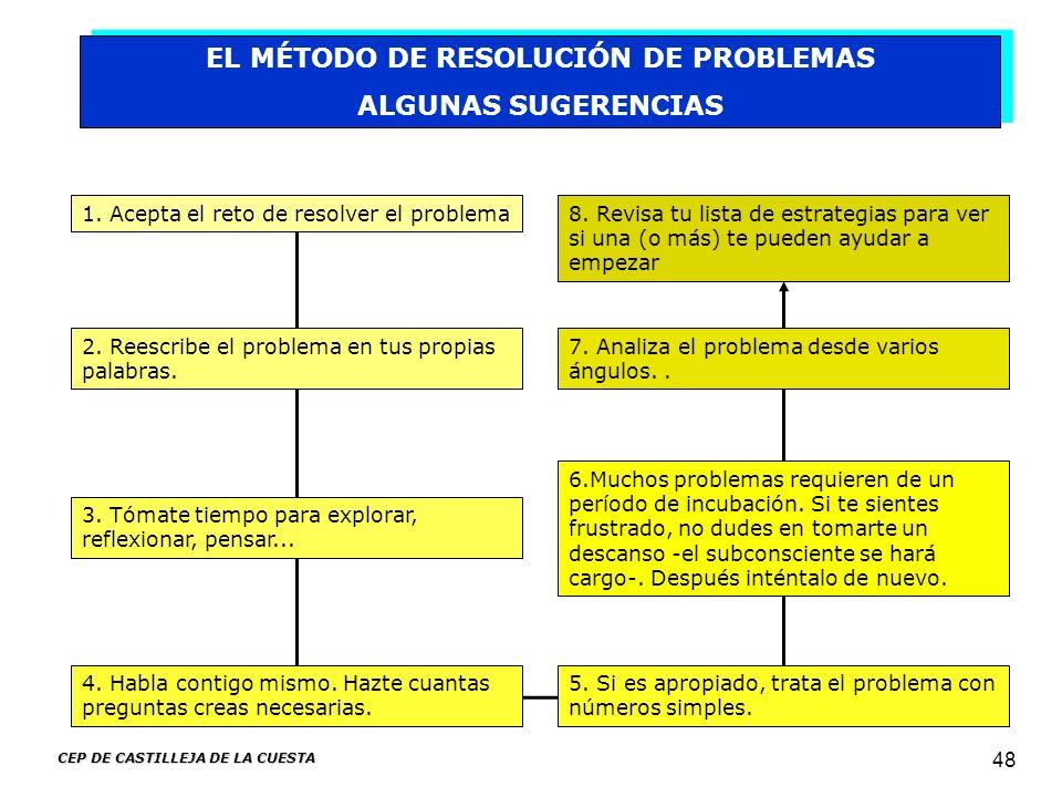 CEP DE CASTILLEJA DE LA CUESTA 48 EL MÉTODO DE RESOLUCIÓN DE PROBLEMAS ALGUNAS SUGERENCIAS EL MÉTODO DE RESOLUCIÓN DE PROBLEMAS ALGUNAS SUGERENCIAS 1.