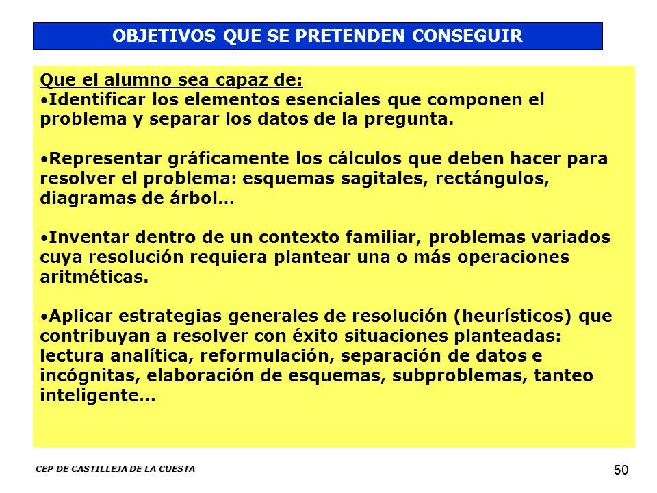 CEP DE CASTILLEJA DE LA CUESTA 50 OBJETIVOS QUE SE PRETENDEN CONSEGUIR Que el alumno sea capaz de: Identificar los elementos esenciales que componen e