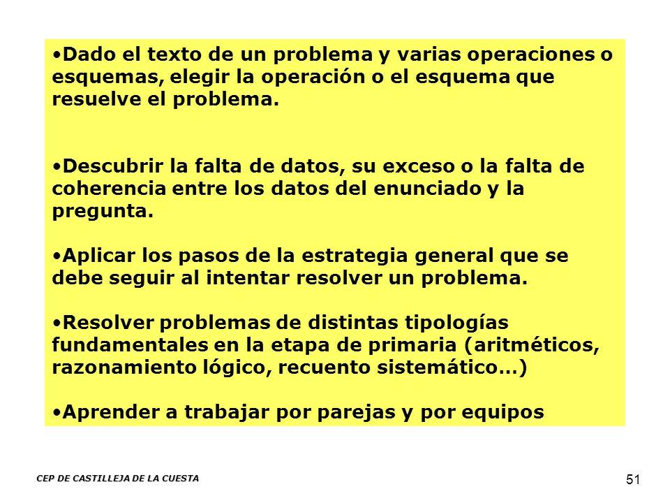 CEP DE CASTILLEJA DE LA CUESTA 51 Dado el texto de un problema y varias operaciones o esquemas, elegir la operación o el esquema que resuelve el probl
