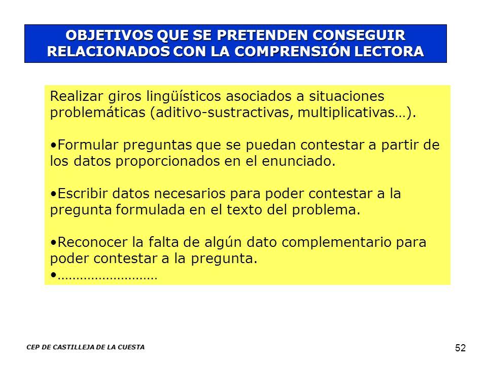CEP DE CASTILLEJA DE LA CUESTA 52 Realizar giros lingüísticos asociados a situaciones problemáticas (aditivo-sustractivas, multiplicativas…). Formular