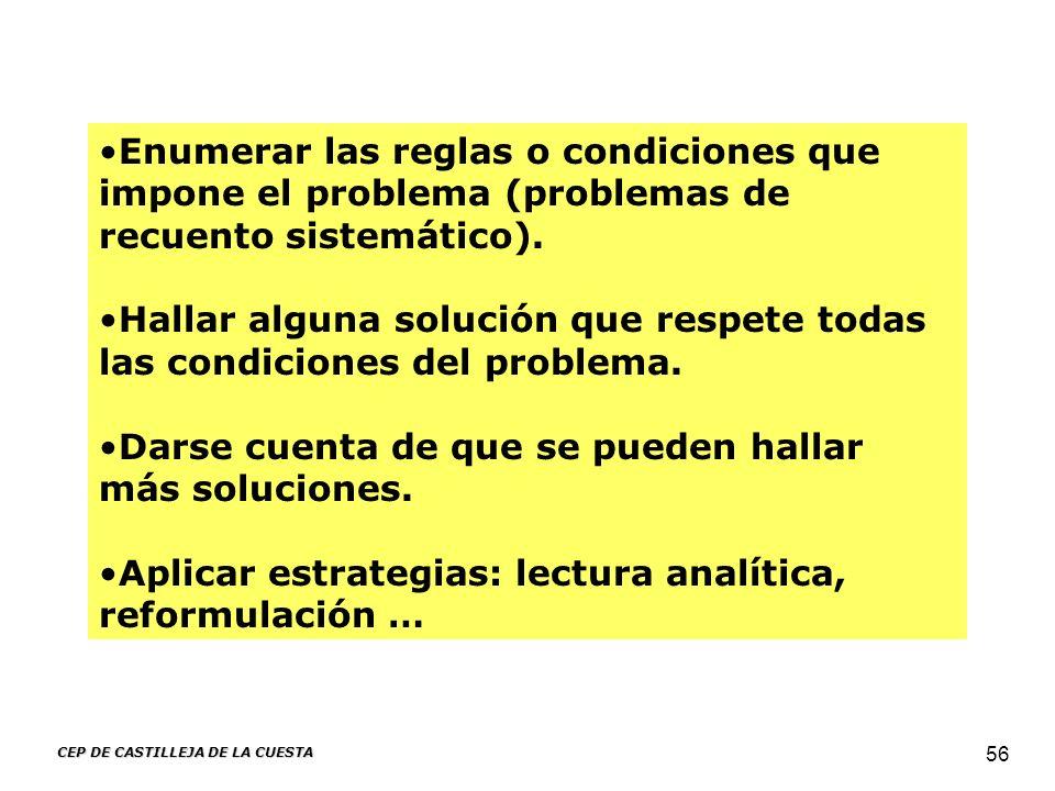 CEP DE CASTILLEJA DE LA CUESTA 56 Enumerar las reglas o condiciones que impone el problema (problemas de recuento sistemático). Hallar alguna solución