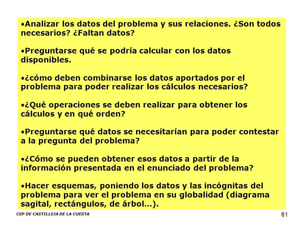 CEP DE CASTILLEJA DE LA CUESTA 61 Analizar los datos del problema y sus relaciones. ¿Son todos necesarios? ¿Faltan datos? Preguntarse qué se podría ca