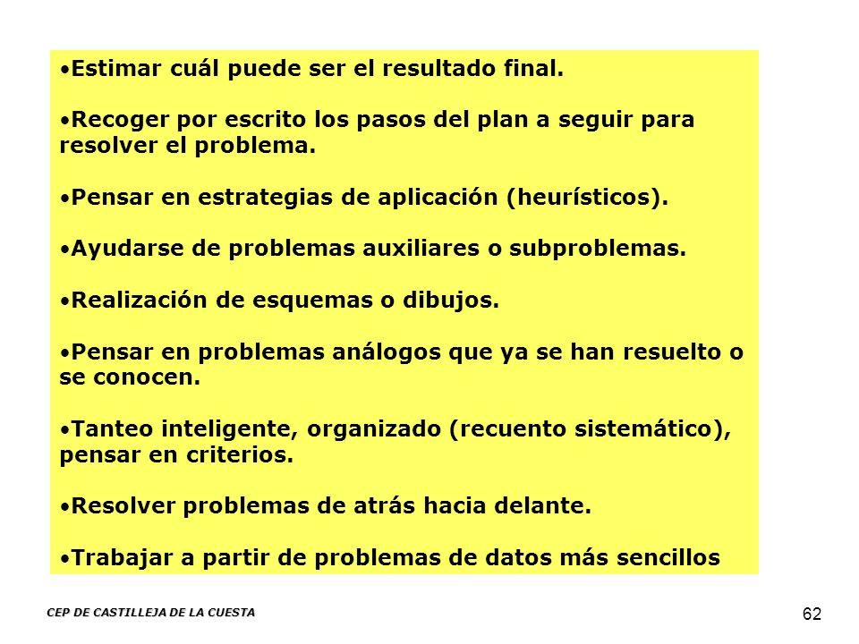 CEP DE CASTILLEJA DE LA CUESTA 62 Estimar cuál puede ser el resultado final. Recoger por escrito los pasos del plan a seguir para resolver el problema