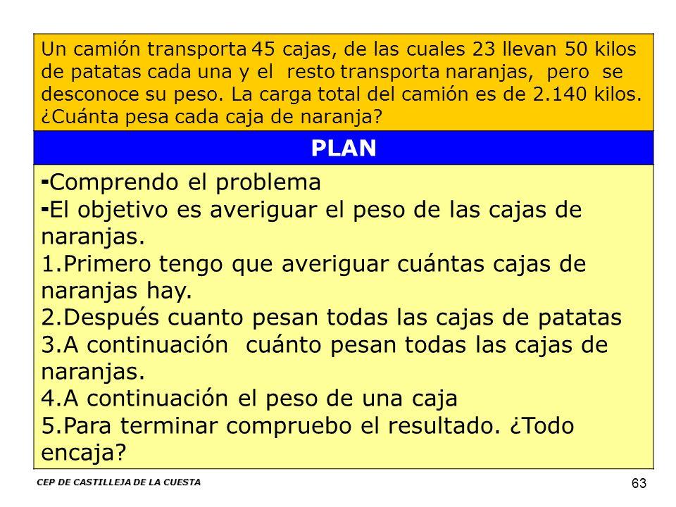 CEP DE CASTILLEJA DE LA CUESTA 63 Un camión transporta 45 cajas, de las cuales 23 llevan 50 kilos de patatas cada una y el resto transporta naranjas,